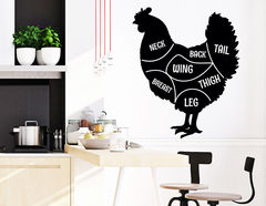 """Wandtattoo """"Chicken Chart"""" für echte Brathähnchen-Fans"""