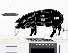 """Wandtattoo """"Pork Chart"""" überzeugt alle Fleischliebhaber"""