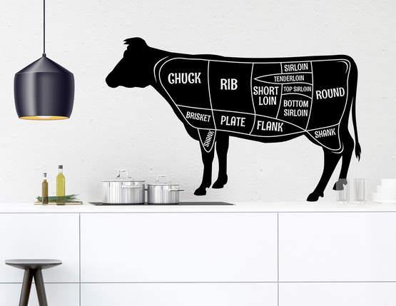 """Wandtattoo """"Beef Chart"""" für echte Fleischliebhaber"""